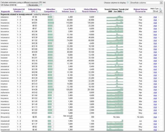 Курс ShoeMoney: Тестирование и трекинг (10 неделя)
